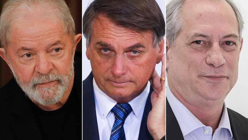 Ciro e Lula vencem Bolsonaro no 2º turno em 2022, diz pesquisa