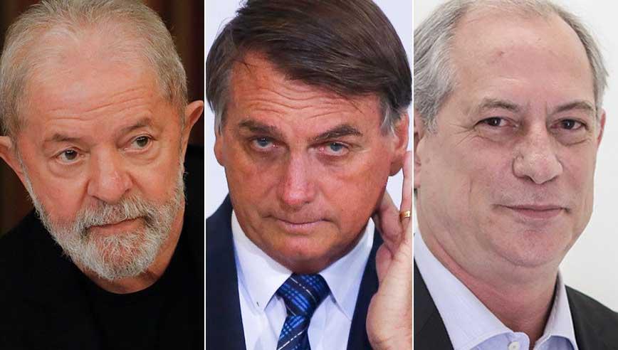 Ciro lidera entre eleitores Nem Bolsonaro Nem Lula